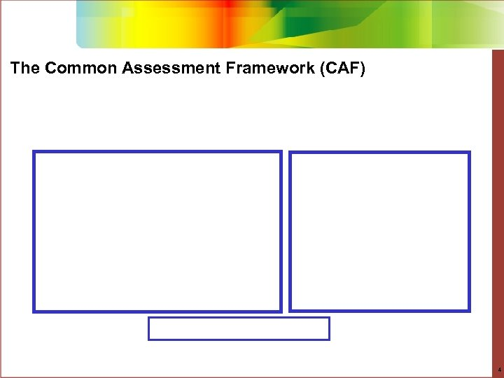 The Common Assessment Framework (CAF) 4