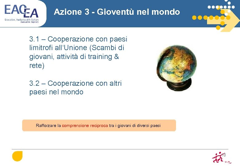 Azione 3 - Gioventù nel mondo 3. 1 – Cooperazione con paesi limitrofi all'Unione
