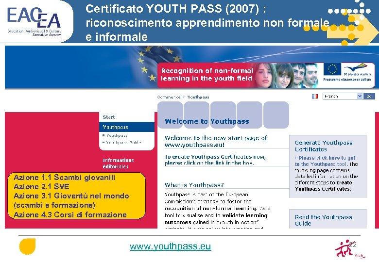 Certificato YOUTH PASS (2007) : riconoscimento apprendimento non formale e informale Azione 1. 1