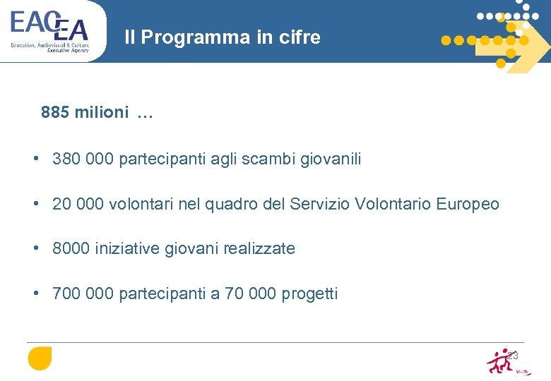 Il Programma in cifre 885 milioni … • 380 000 partecipanti agli scambi giovanili