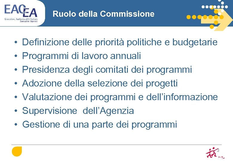 Ruolo della Commissione • • Definizione delle priorità politiche e budgetarie Programmi di lavoro