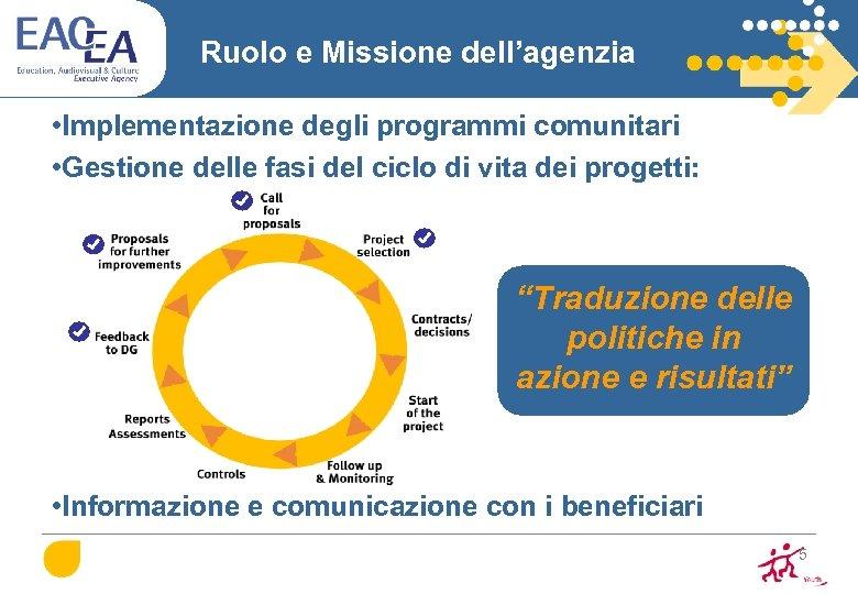 Ruolo e Missione dell'agenzia • Implementazione degli programmi comunitari • Gestione delle fasi del