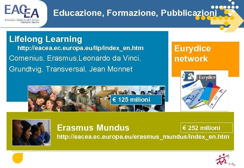 Educazione, Formazione, Pubblicazioni Lifelong Learning http: //eacea. ec. europa. eu/llp/index_en. htm Comenius, Erasmus, Leonardo