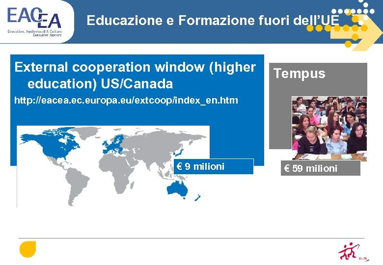 Educazione e Formazione fuori dell'UE External cooperation window (higher Tempus education) US/Canada http: //eacea.
