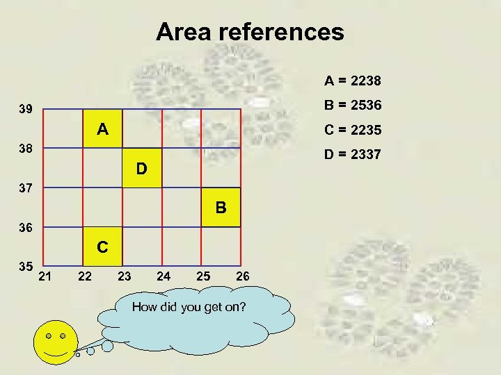 Area references A = 2238 B = 2536 39 A C = 2235 38