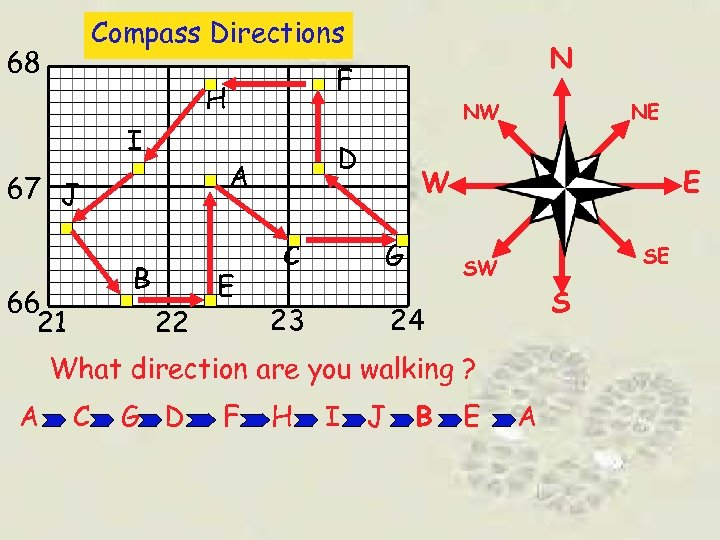 Compass Directions 68 F H I B 66 21 22 E NW D A