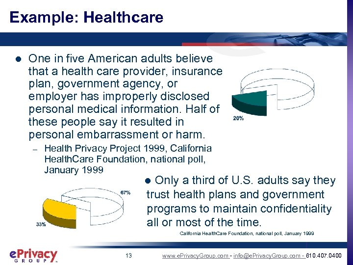 Example: Healthcare l One in five American adults believe that a health care provider,