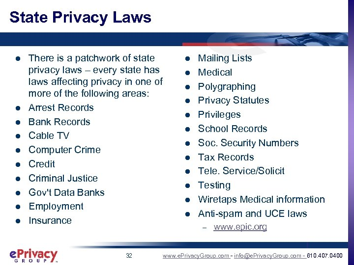 State Privacy Laws l l l l l There is a patchwork of state