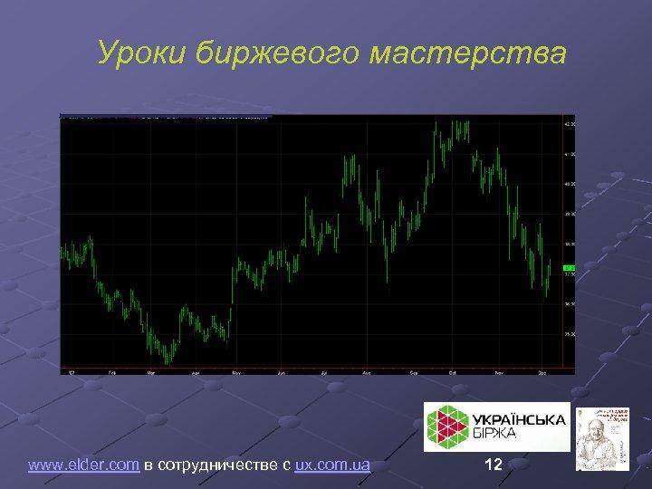 Уроки биржевого мастерства www. elder. com в сотрудничестве с ux. com. ua 12