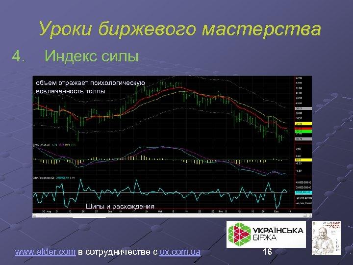 Уроки биржевого мастерства 4. Индекс силы объем отражает психологическую вовлеченность толпы Шипы и расхождения