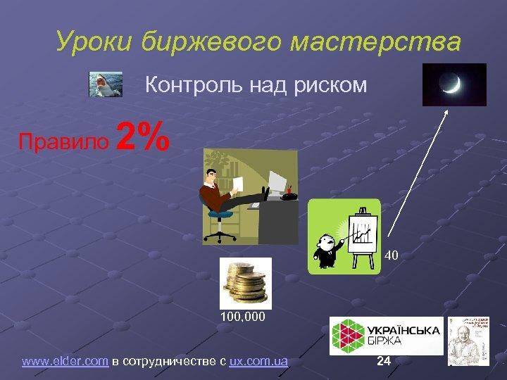 Уроки биржевого мастерства Контроль над риском 2% Правило 40 100, 000 www. elder. com
