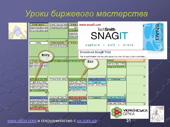 Уроки биржевого мастерства Ведение записей www. elder. com в сотрудничестве с ux. com. ua