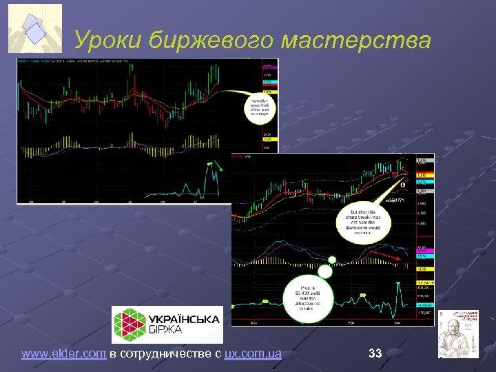 Уроки биржевого мастерства www. elder. com в сотрудничестве с ux. com. ua 33