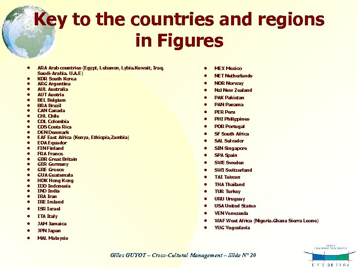 Key to the countries and regions in Figures l l l l l l