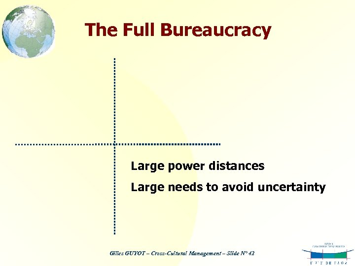 The Full Bureaucracy Large power distances Large needs to avoid uncertainty Gilles GUYOT –