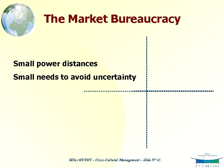 The Market Bureaucracy Small power distances Small needs to avoid uncertainty Gilles GUYOT –
