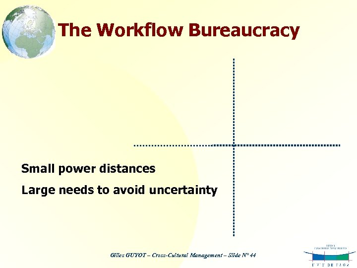 The Workflow Bureaucracy Small power distances Large needs to avoid uncertainty Gilles GUYOT –