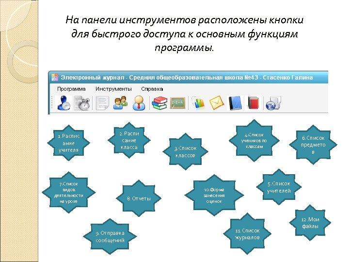 На панели инструментов расположены кнопки для быстрого доступа к основным функциям программы. 1. Распис