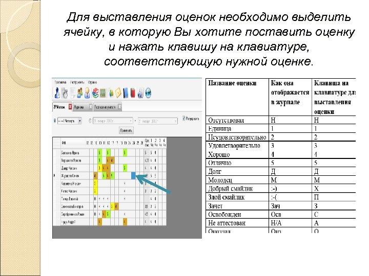 Для выставления оценок необходимо выделить ячейку, в которую Вы хотите поставить оценку и нажать