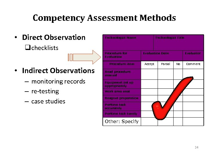 Competency Assessment Methods • Direct Observation qchecklists • Indirect Observations – monitoring records –