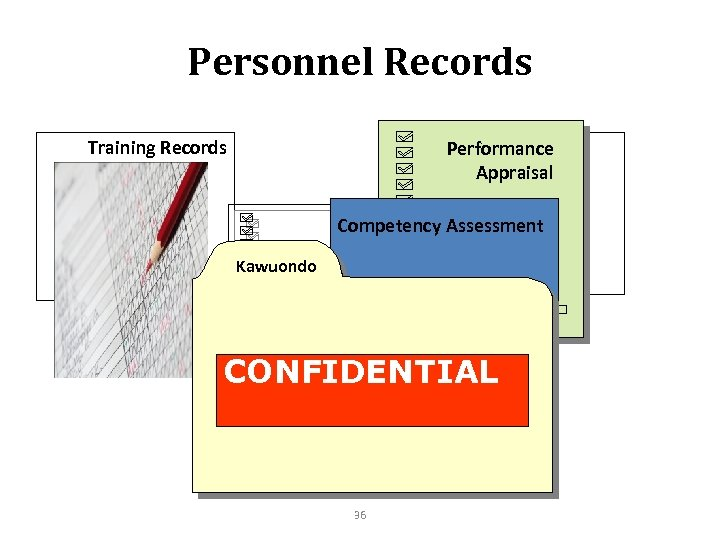 Personnel Records Training Records Performance Appraisal Competency Assessment Kawuondo Competency Assessmen CONFIDENTIAL 36