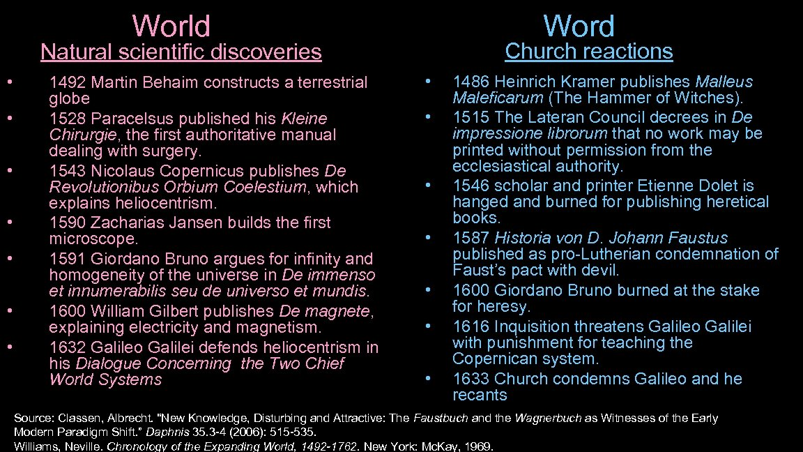 World Word Church reactions Natural scientific discoveries • • 1492 Martin Behaim constructs a
