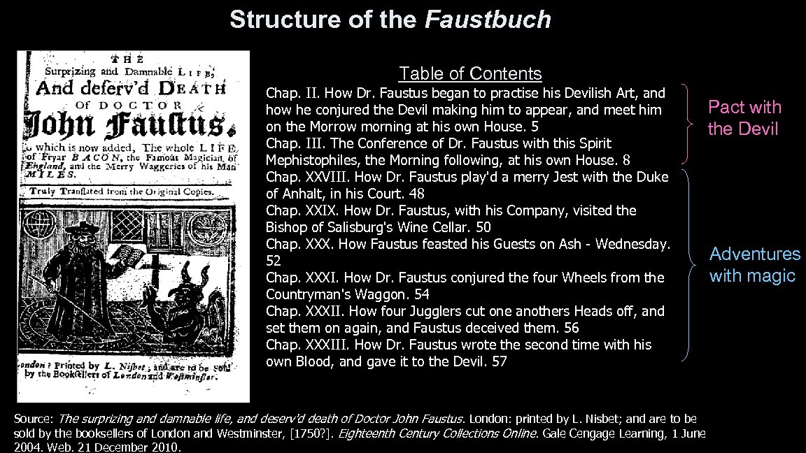 Structure of the Faustbuch Table of Contents Chap. II. How Dr. Faustus began to