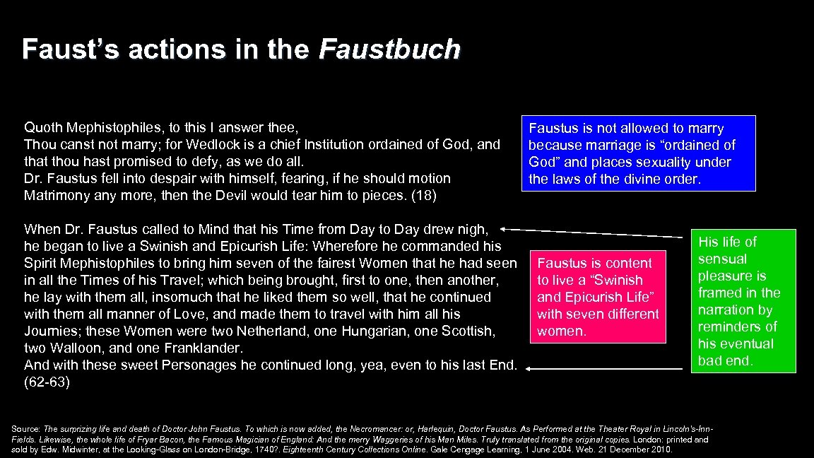 Faust's actions in the Faustbuch Quoth Mephistophiles, to this I answer thee, Thou canst