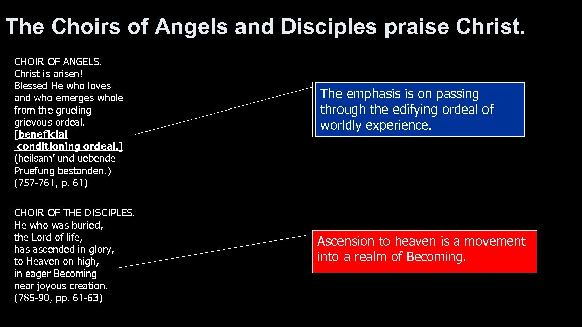 The Choirs of Angels and Disciples praise Christ. CHOIR OF ANGELS. Christ is arisen!