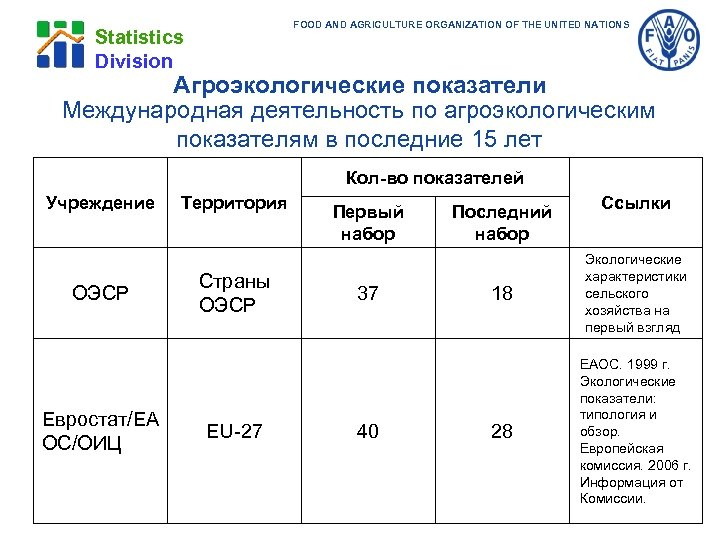 FOOD AND AGRICULTURE ORGANIZATION OF THE UNITED NATIONS Statistics Division Агроэкологические показатели Международная деятельность