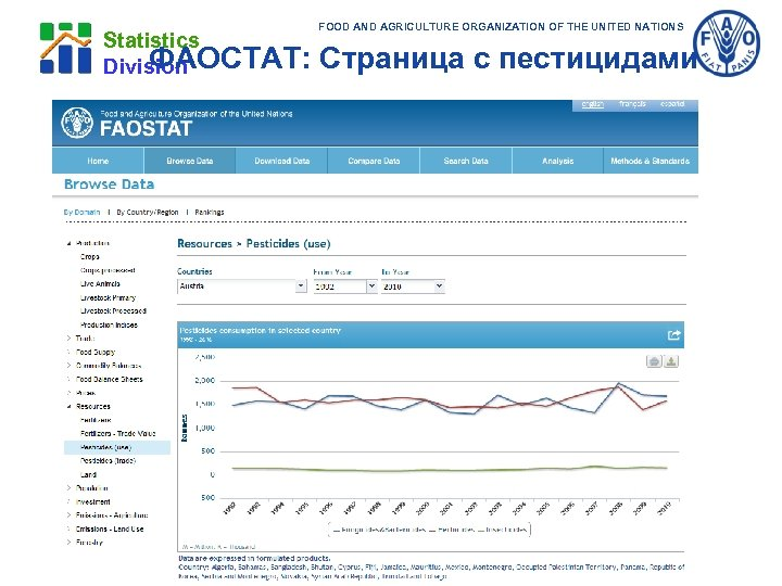 Statistics ФАОСТАТ: Division FOOD AND AGRICULTURE ORGANIZATION OF THE UNITED NATIONS Страница с пестицидами