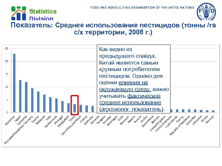 Statistics Division FOOD AND AGRICULTURE ORGANIZATION OF THE UNITED NATIONS Показатель: Среднее использование пестицидов