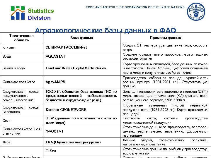 Statistics Division FOOD AND AGRICULTURE ORGANIZATION OF THE UNITED NATIONS Агроэкологические базы данных в