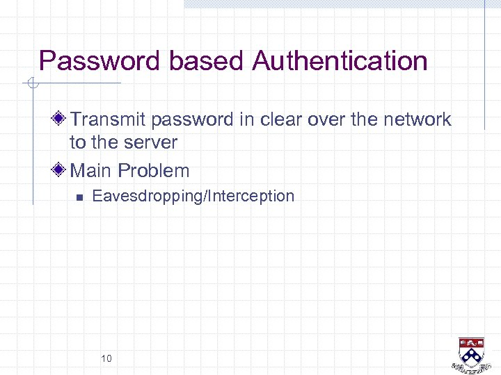 Password based Authentication Transmit password in clear over the network to the server Main