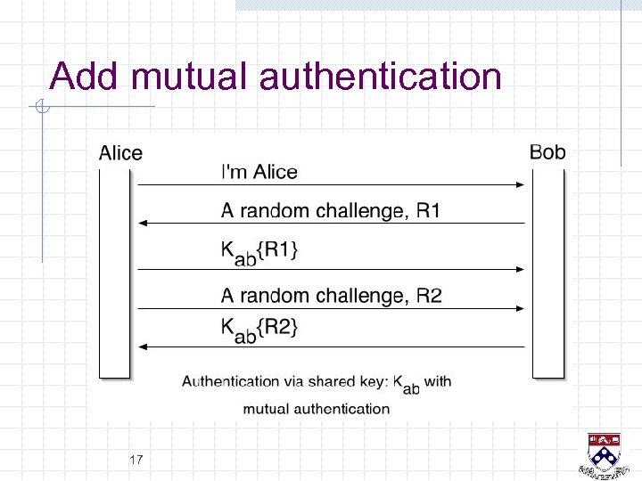 Add mutual authentication 17