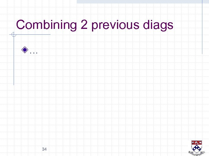 Combining 2 previous diags … 34