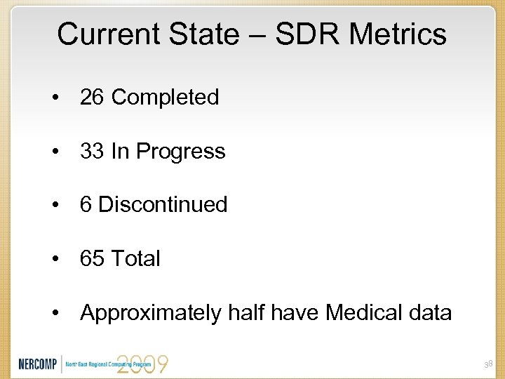 Current State – SDR Metrics • 26 Completed • 33 In Progress • 6