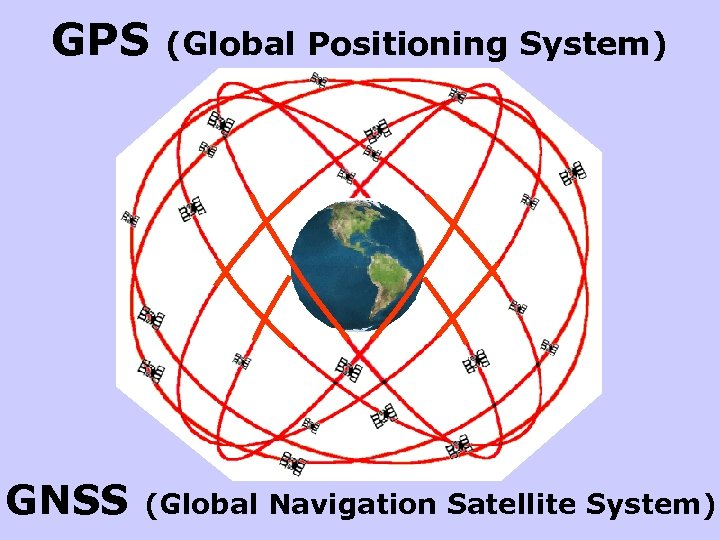GPS GNSS (Global Positioning System) (Global Navigation Satellite System)