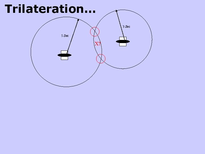 Trilateration… 3 Sec 5 Sec X?