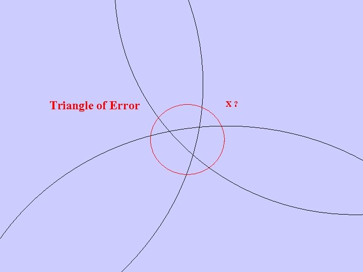 Triangle of Error X?