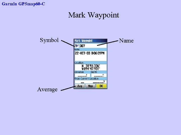 Garmin GPSmap 60 -C Mark Waypoint Symbol Average Name