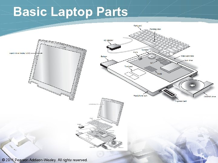 Basic Laptop Parts © 2011 Pearson Addison-Wesley. All rights reserved.
