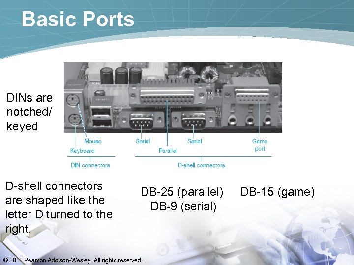 Basic Ports DINs are notched/ keyed D-shell connectors are shaped like the letter D