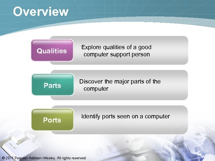 Overview Qualities Parts Ports Explore qualities of a good computer support person Discover the