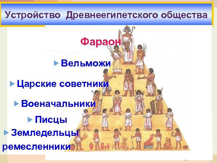 Устройство Древнеегипетского общества Фараон Вельможи Царские советники Военачальники Писцы Земледельцы ремесленники