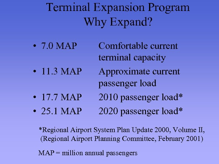 Terminal Expansion Program Why Expand? • 7. 0 MAP • 11. 3 MAP •