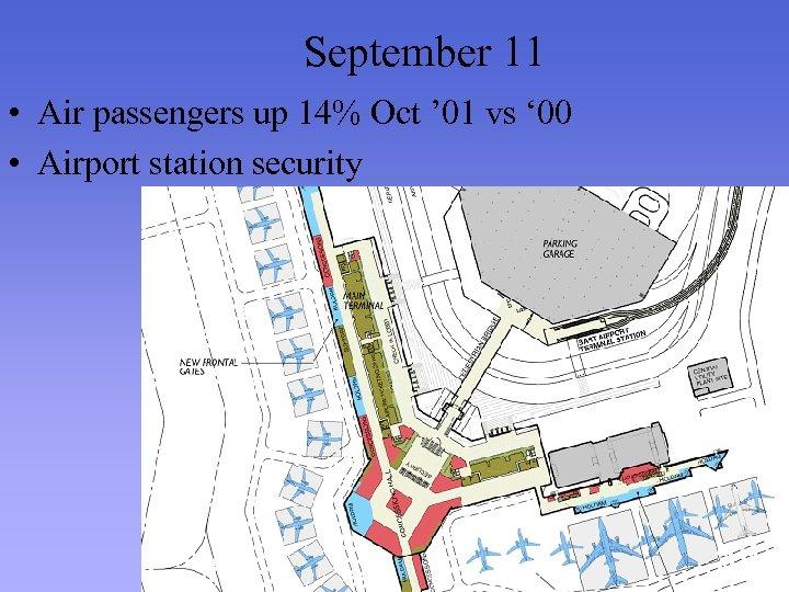 September 11 • Air passengers up 14% Oct ' 01 vs ' 00 •