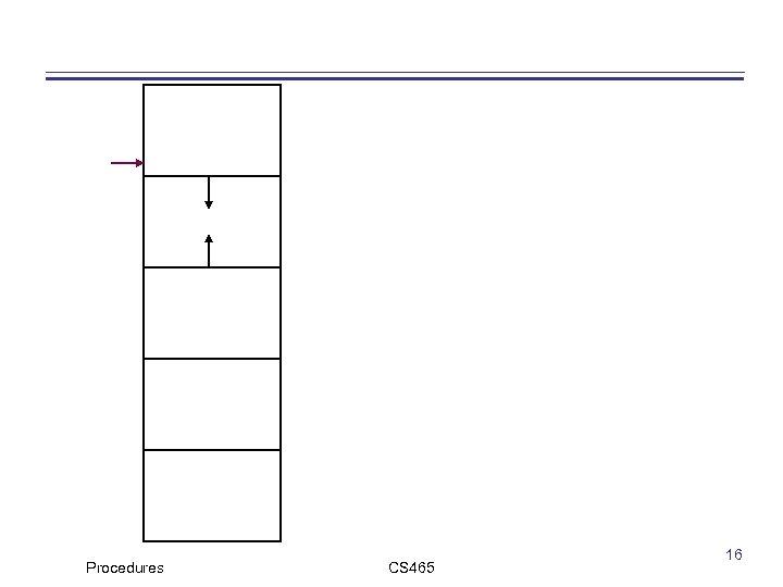 Procedures CS 465 16