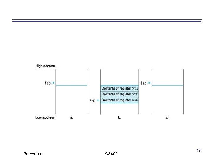 Procedures CS 465 19