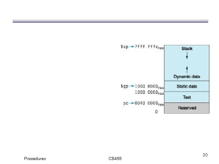 Procedures CS 465 20